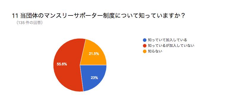 %e3%82%b9%e3%82%af%e3%83%aa%e3%83%bc%e3%83%b3%e3%82%b7%e3%83%a7%e3%83%83%e3%83%88-2016-11-10-18-11-33