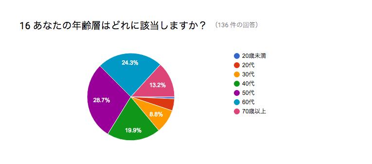 %e3%82%b9%e3%82%af%e3%83%aa%e3%83%bc%e3%83%b3%e3%82%b7%e3%83%a7%e3%83%83%e3%83%88-2016-11-10-18-13-06
