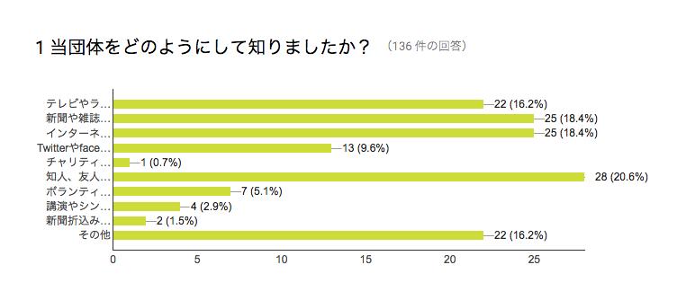 %e3%82%b9%e3%82%af%e3%83%aa%e3%83%bc%e3%83%b3%e3%82%b7%e3%83%a7%e3%83%83%e3%83%88-2016-11-10-18-06-57