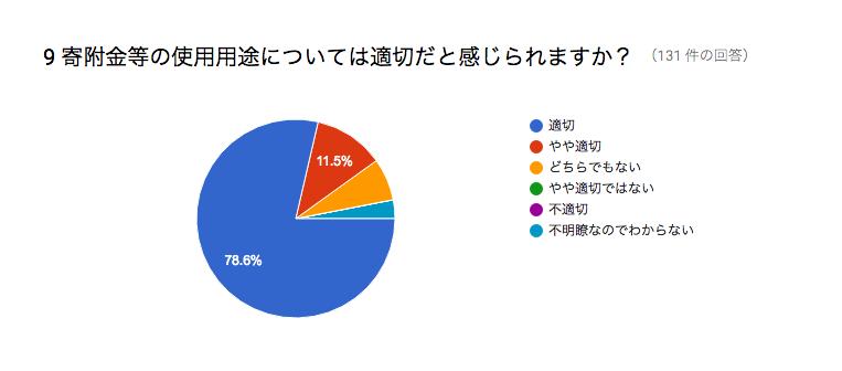 %e3%82%b9%e3%82%af%e3%83%aa%e3%83%bc%e3%83%b3%e3%82%b7%e3%83%a7%e3%83%83%e3%83%88-2016-11-10-18-10-27