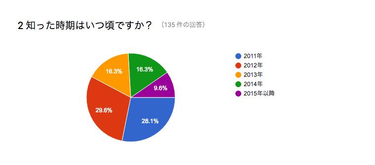 %e3%82%b9%e3%82%af%e3%83%aa%e3%83%bc%e3%83%b3%e3%82%b7%e3%83%a7%e3%83%83%e3%83%88-2016-11-10-18-07-11