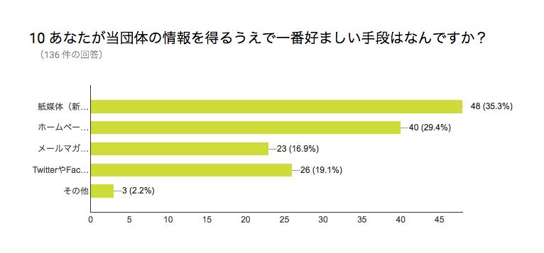 %e3%82%b9%e3%82%af%e3%83%aa%e3%83%bc%e3%83%b3%e3%82%b7%e3%83%a7%e3%83%83%e3%83%88-2016-11-10-18-11-25