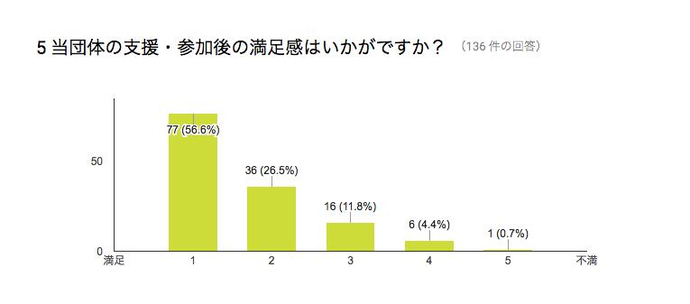 %e3%82%b9%e3%82%af%e3%83%aa%e3%83%bc%e3%83%b3%e3%82%b7%e3%83%a7%e3%83%83%e3%83%88-2016-11-10-18-08-09
