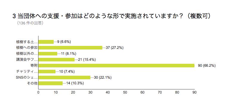%e3%82%b9%e3%82%af%e3%83%aa%e3%83%bc%e3%83%b3%e3%82%b7%e3%83%a7%e3%83%83%e3%83%88-2016-11-11-15-33-35