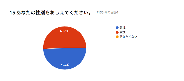 %e3%82%b9%e3%82%af%e3%83%aa%e3%83%bc%e3%83%b3%e3%82%b7%e3%83%a7%e3%83%83%e3%83%88-2016-11-10-18-12-57