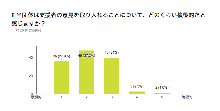 %e3%82%b9%e3%82%af%e3%83%aa%e3%83%bc%e3%83%b3%e3%82%b7%e3%83%a7%e3%83%83%e3%83%88-2016-11-10-18-10-14