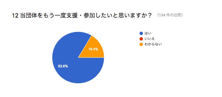 %e3%82%b9%e3%82%af%e3%83%aa%e3%83%bc%e3%83%b3%e3%82%b7%e3%83%a7%e3%83%83%e3%83%88-2016-11-10-18-11-42